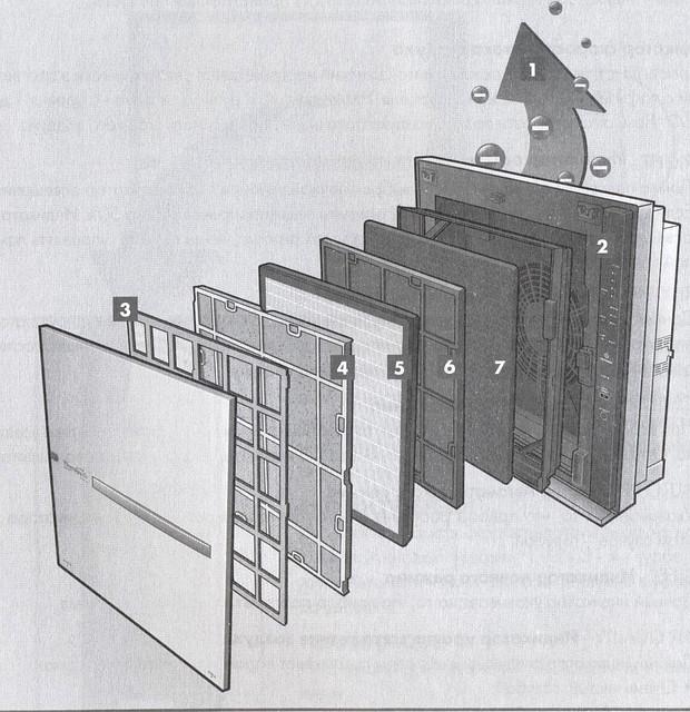 Комплект из 4 фильтров для Системы Эйр Терапия Ион. - фото 3