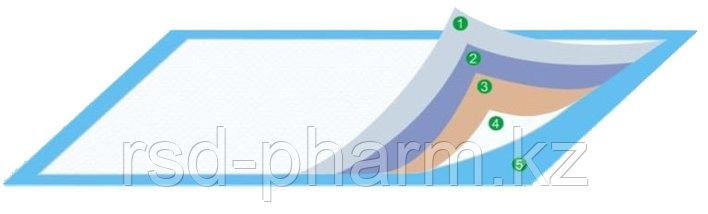 Пеленка впитывающая одноразовая, 60*90 см ЭКОНОМ, фото 2