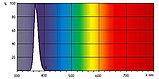 Лампа Вуда ЛВН 1х8 Вт (черный ультрафиолет), фото 3