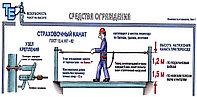 Обучение и ежегодное продление допуска специальностей работающих на опасных производственных объектах