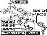 Запчасти по кузову и ходовой на Nissan Pathinder 2005-2012, фото 4