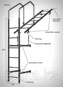Кронштейн под конек для лестницы