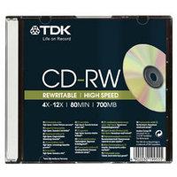 Возможности и недостатки современных CD-R и CD-RW