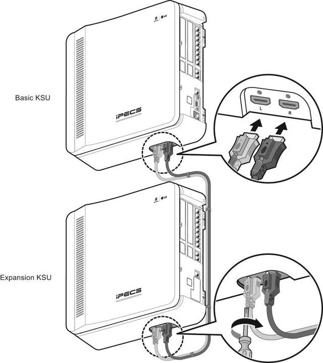 IP АТС eMG80. Подключение дополнительного системного блока (EKSU) к основному (KSU)