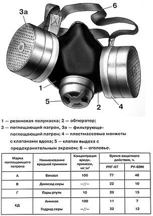 """РЕСПИРАТОР РУ-60м марки """"A1P1"""", фото 2"""