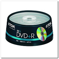 Словосочетание «CD-диск»
