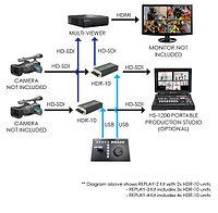 REPLAY-4 Система замедленных видеоповторов 4-х камерная, фото 1