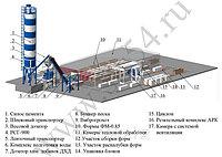 Автоматизированные линии для производства пенобетона, Астана