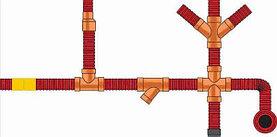 Аксессуары для двустенных труб