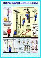 Средства защиты в электроустановках, фото 1