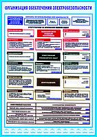 Организация обеспечения электробезопасности, фото 1