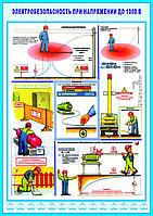 Электробезопасность при напряжении до 1000 В, фото 1
