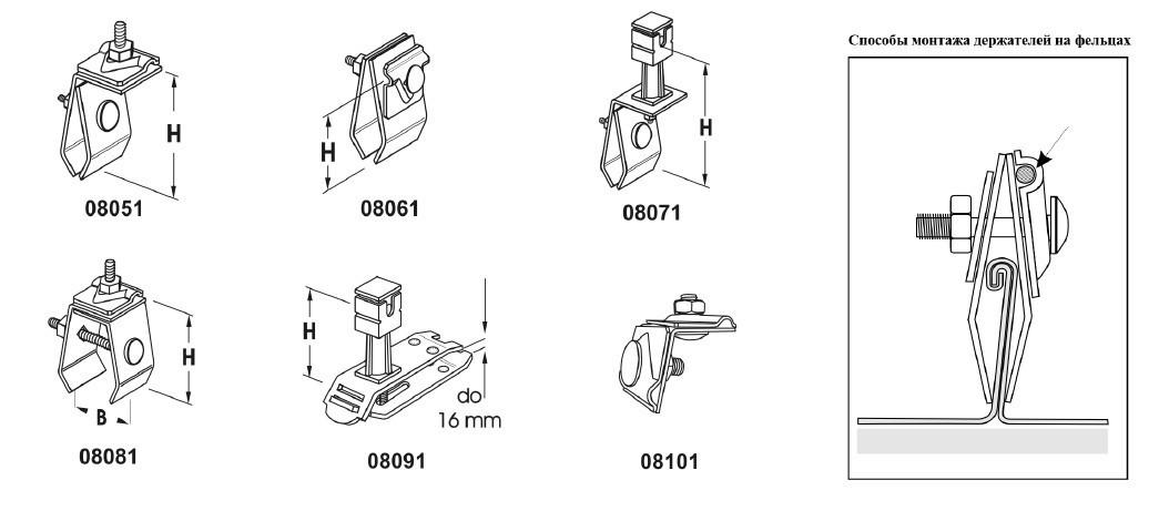 Держатель на металлический лист H=7 cm, B от 4 до 6 cm, проволока Ø 5-10 mm, медь/латунь