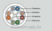 Eurolan кабель кат.6 FTP 4 пары, LSZH, коробка 305 м