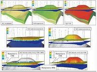 Построение объемных геологических 3D моделей месторождений, подсчет запасов углеводородов