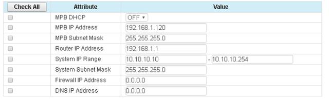 Шаг 9.  Сетевые настройки IP АТС