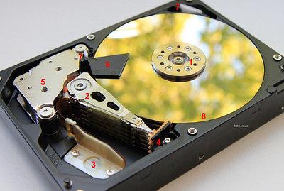 Внутренние жесткие диски SSD
