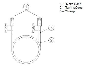 Eurolan коммутационный шнур кат.5e FTP LSZH, 3.0 м
