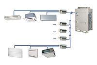 VRV, VRF-системы - монтаж, сервисное обслуживание, ремонт