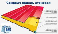 Стеновая сэндвич панель утеплитель минвата(базальт) - 100мм 1000
