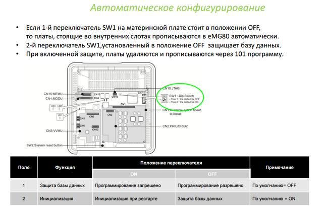 Первичный запуск IP АТС eMG80