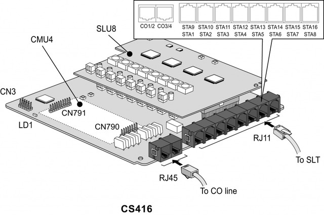 IP АТС eMG80 - плата расширения CS416