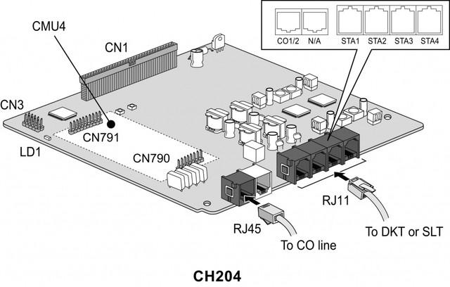 IP АТС eMG80 - плата расширения CS204