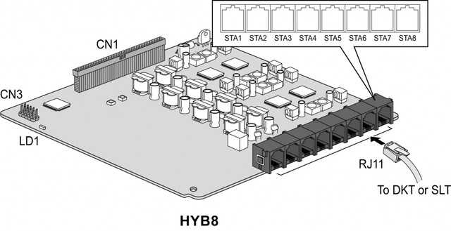 IP АТС eMG80 - плата расширения HYB8