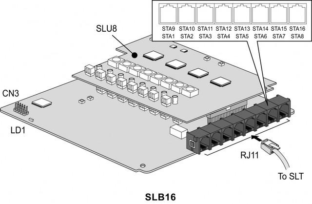 IP АТС eMG80 - плата расширения SLB16