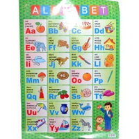 Плакат Азбука Английский 35*50см