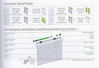 Рулонные электрические шторы