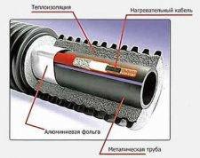 Греющий кабель TMS (SRM) 40-2CR