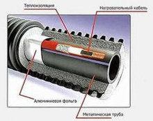 Саморегулирующийся греющий кабель TMS (SRM) 40-2CT