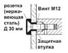 Крепление ручки для стеклянной двери толщиной 10-12 мм
