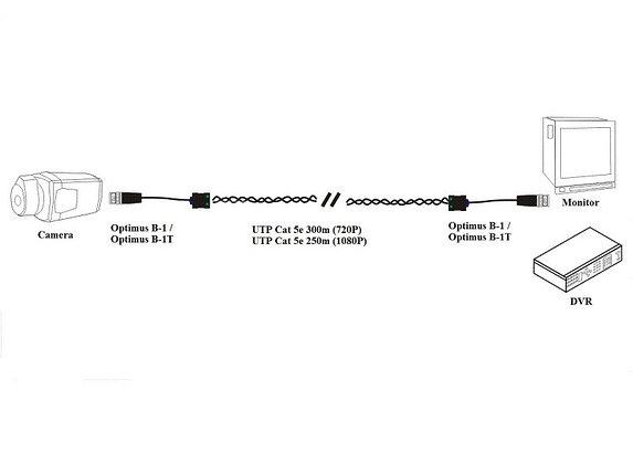 Комплект Пассивный приемник-передатчик Optimus B-1T, фото 2