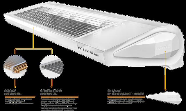 Дизайн и исполнение тепловых завес Wing