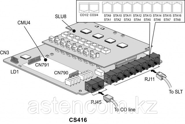 CS416 плата расширения к IP АТС eMG80