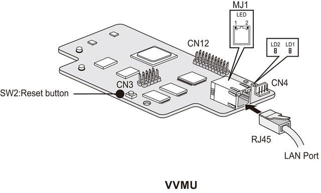 VVMU плата расширение каналов VoIP и голосовой почты eMG80
