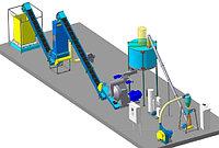Оборудование для производств из Китая