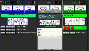 Программно-аппаратный комплекс Малина на основе микрокомпьютера для дистанционного мониторига электросетей и у
