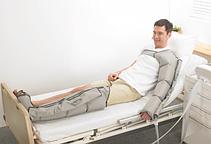 Лимфодренажные аппараты - Прессотерапия