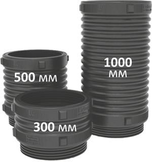 Горловина 300 мм