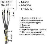 Концевая муфта 4КВ(Н)ТП-1-70/120