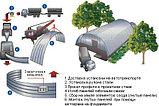 Изготовление металлоконструкций для арочных зданий, складов, ангаров из стали Заказчика, фото 5