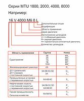 Запасные части к двигателям MTU серии 1800, 2000, 4000, 8000