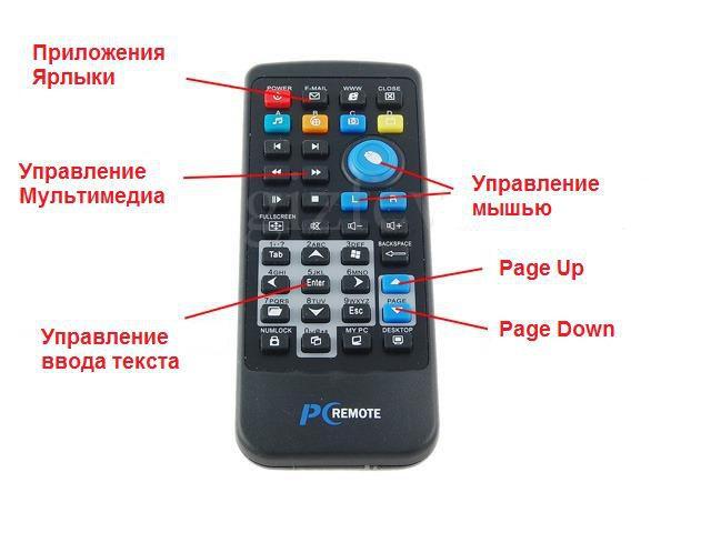 Пульт ДУ для компьютера PC Remote Controller