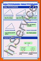 Плакаты по геометрии 7 класс, фото 1