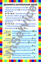 Плакаты по математике 5-6 классы, фото 1