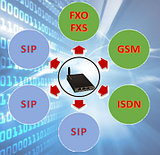VoIP шлюзы (GSM/FXO/FXS/ISDN)