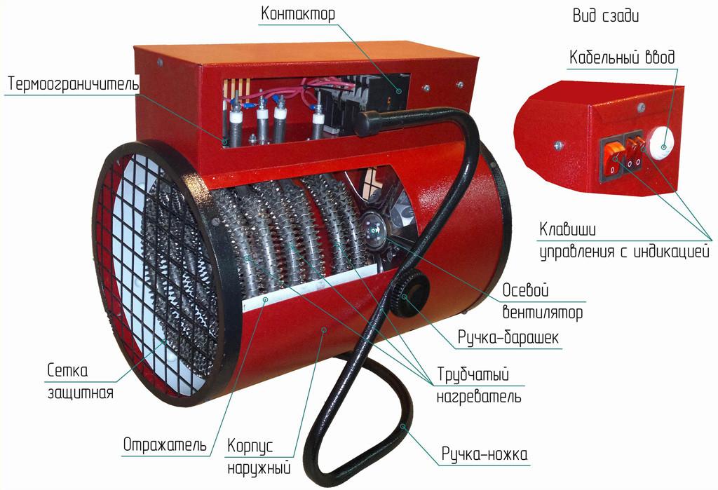 Тепловая пушка ТВ-36П ( 18/36 кВт)